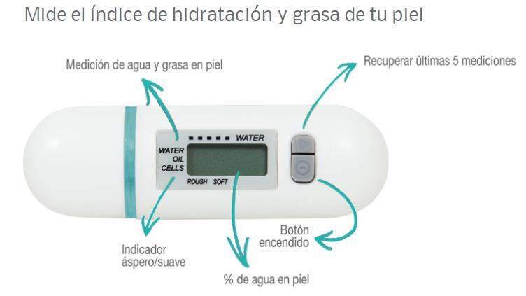 Imagen de índice de hidratación y grasa